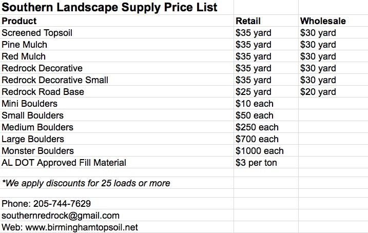 Landscaping Prices List Outdoor Goods